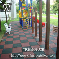 Outdoor Used Rubber Mats For Sale