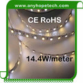 Changeable colors 5050smd high lumens output led strip light