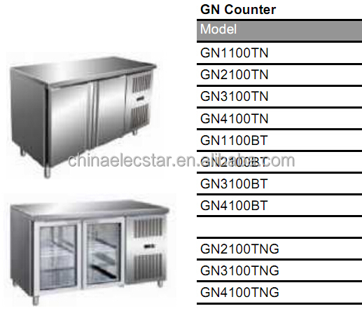 Europe style 2 half size solid door chiller/freezer cabinet, stainless steel restaurant equipment, kitchen refrigerator