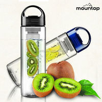 Hot bpa free BPA free nike tritan fruit infuser bottle/Fruit juice infusion water cup/nike sport fruit infuser water tumbler