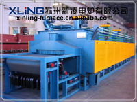 High Quality Annealing Furnace,