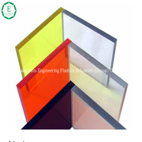 Transparent plastic polycarbonate sheets in stock
