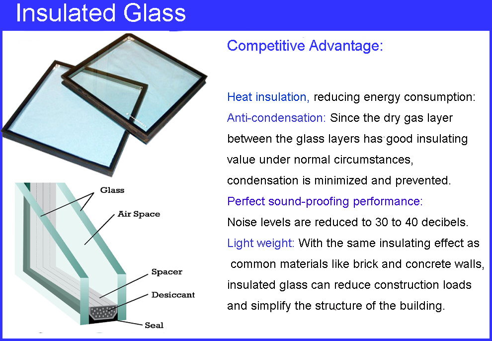 building glass panel for exterior glass walls