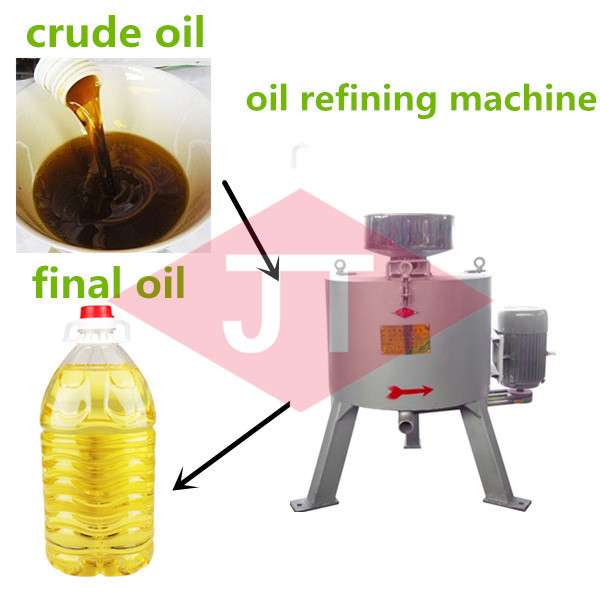 oil refinery equipment / vacuum cooking oil purifier
