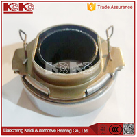 Wholesale China High Precision RCTS28SA Auto