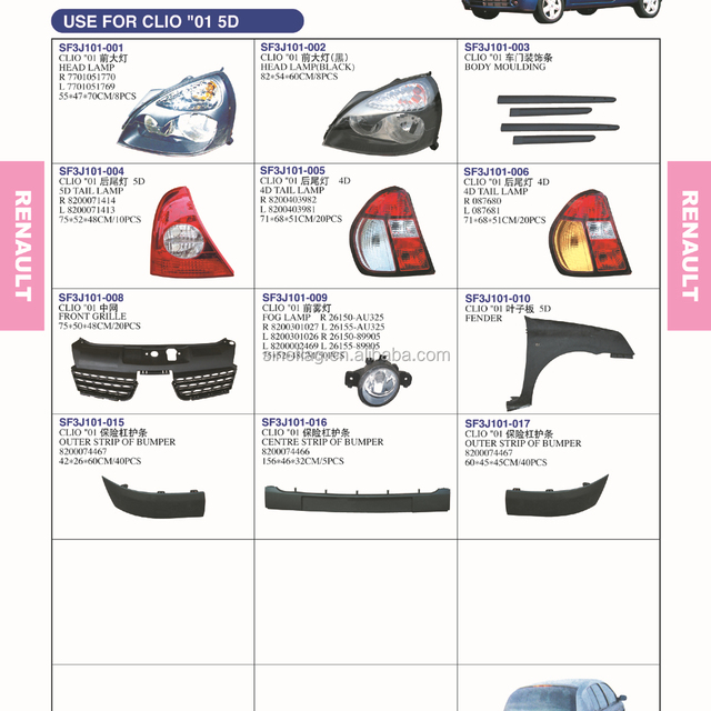 BODY PARTS USED FOR CLIO 2001 5D