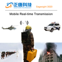 mobile backpack COFDM s video wireless transmitter