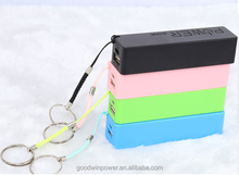 Perfume 2200mAh mini output dc5v 1000ma ul super thin power bank rohs