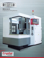 Cheap metal engraving machine CNC granite engraving milling machine DX1010