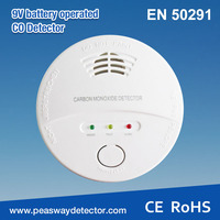 home security carbon monoxide detecting Alarm