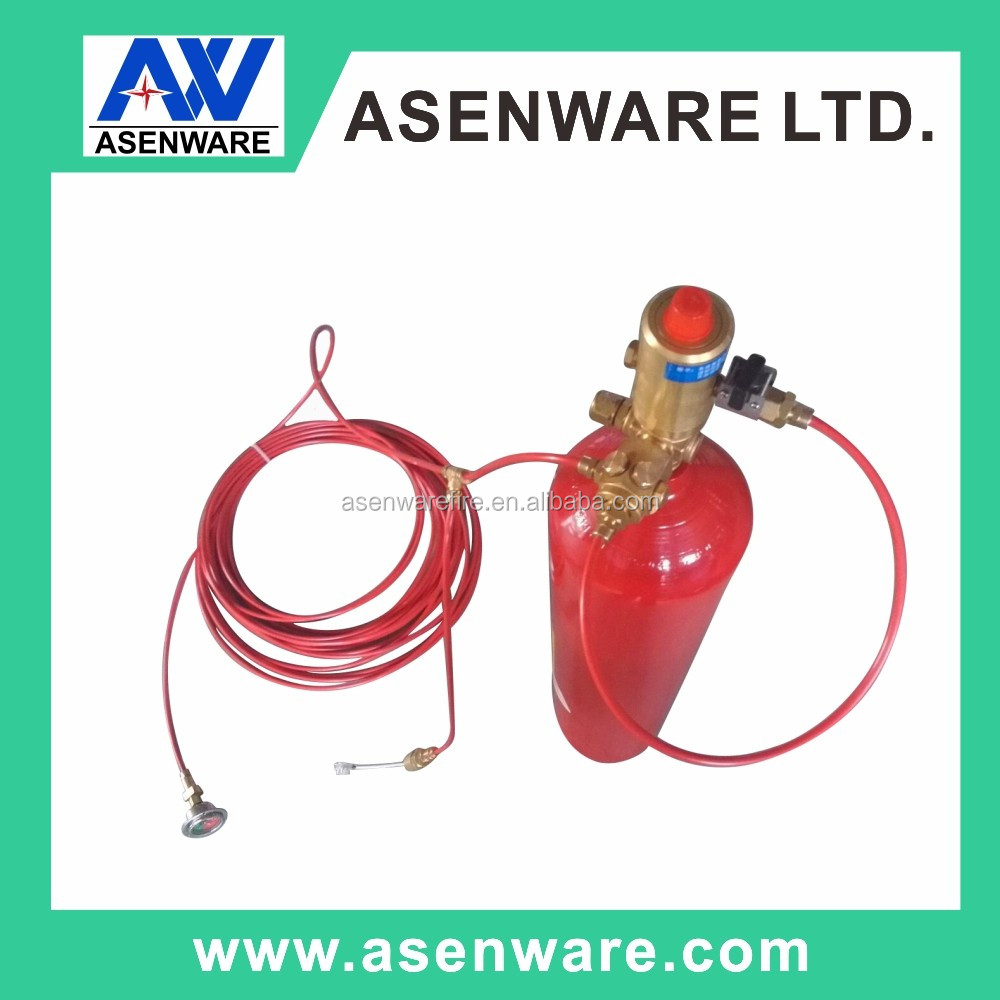 Temperature controlled FM200 or CO2 fire extinguishing system