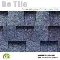Supplying all kinds of asphalt shingles