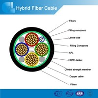 OEM Power system OPPC 2-144 core hybrid fiber optic cable
