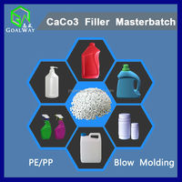 Hot selling fireproof pe filler masterbatch (for PP/PE blow molding)