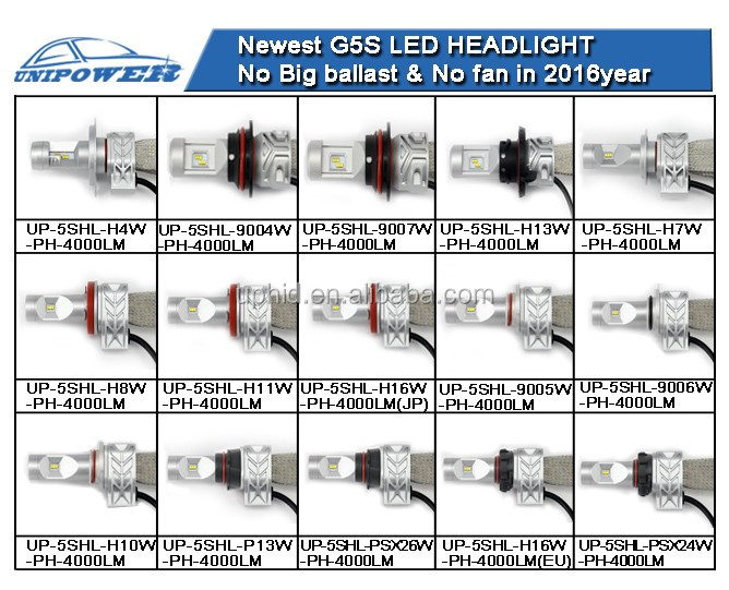 G5S 4000LM Auto Car led head light with Canbus Decoder, H4 9004 9007 h13 car led head lamp, h1 h3 h7 9005 car head led light