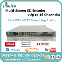Up to 16 channels Analog to ip converter,mpeg2/h.264 Encoder RTMP to iptv streaming server system