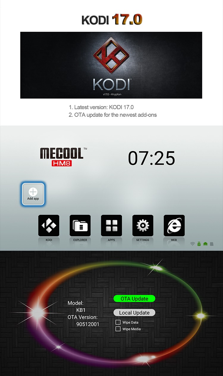 MECOOL low end low price S905X 1G 8G h96 android tv box with 24 languages support