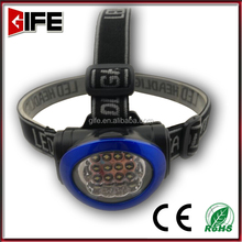GF-8011 High Quality Zoom LED Headlamp Plastic Design rechargeable led headlamp