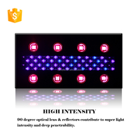 2016 high par value 1000w led pot light cxb 3590 cob chips adjustable grow lights