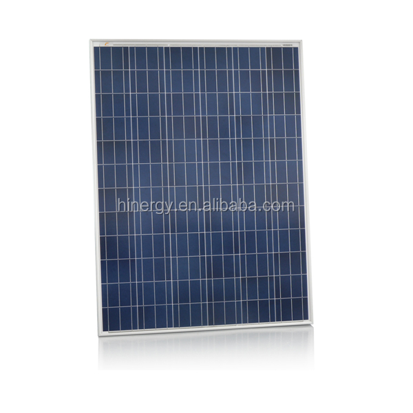 Cheap price 80w Poly Solar Panel for South Africa