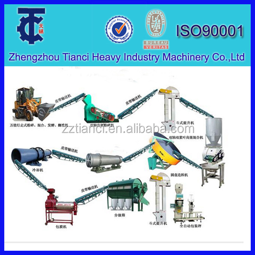 Manufacturer ! factory price !! 1-5t/h fertilizer machine ! compound fertilizer production line