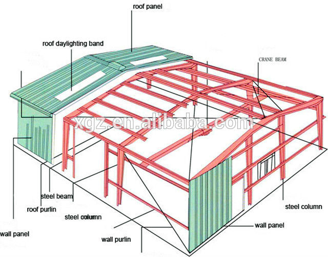 Low cost steel structure portable aircraft hangar tent design, View ...