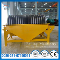 China top brand magnetic separator used in iron ore benefication plant