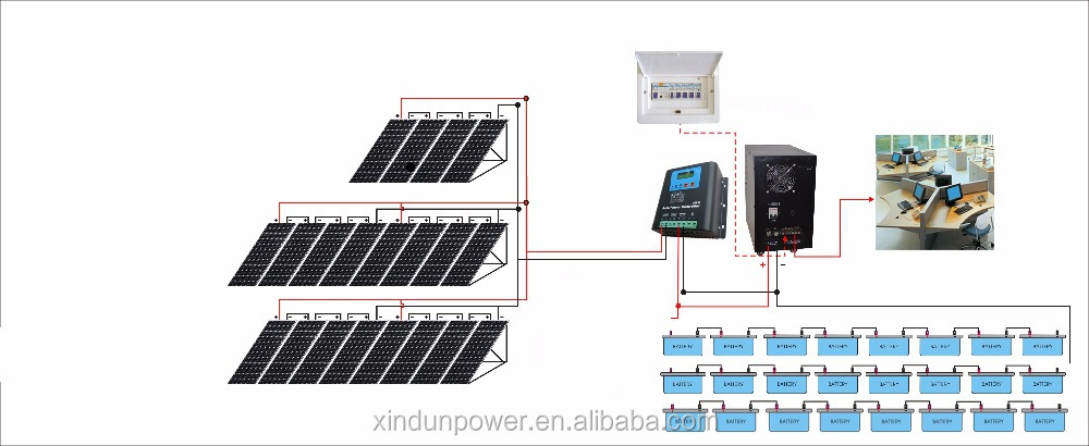 competitive product high standard 5kw 96v solar home power system /off-grid system