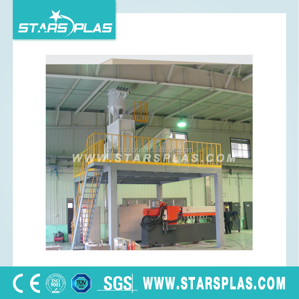 PVC auto feeding weighing batching mixing-dosing System