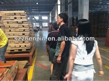 Third party inspection agent / factory inspection/ /Quality Control Service/