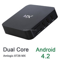 MX Android TV Box X-B-M-C Fully Loded Free Live Tv Sports and Movies Plug & Play