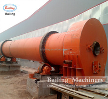Zhengzhou made rotary kiln for building material as cement