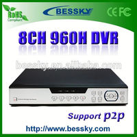 8ch multifunction clock camera dvr,ahd dvr 16ch,icms software dvr