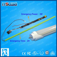 universal type emergency led tube/downligt/panel/fluorescent lighting conversion kit /emergency inverter for 8-50W LED light