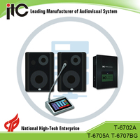 ITC 67 Series IP Intercom System for Building