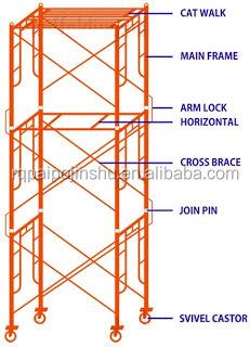 Image Result For Catwalk Scaffolding