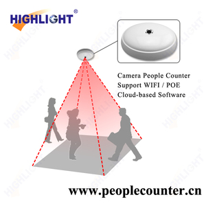 Latest Chain Store Digital WIFI People Counter with Directional Data / People Counting / Wireless Automatic Visitor Counter