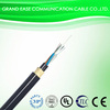 ADSS fiber optic cabling manufacture