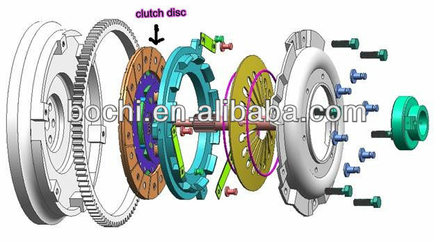 High quality Chinese make auto clutch disc for VW 035141033