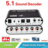 product quality protection for digital audio to 5.1 converter