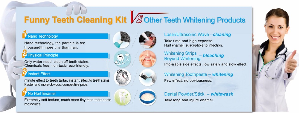 Popular products 2021 Agent wanted wholesale non peroxide teeth whitening kits-dental office