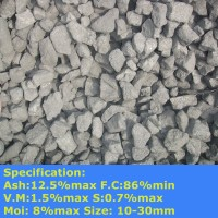 Metallurgical coke met coke 10-30mm