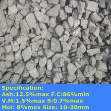 low ash Metallurgical Coke(Met Coke)