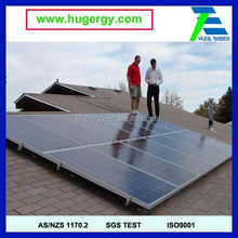 import-export solar panel pv