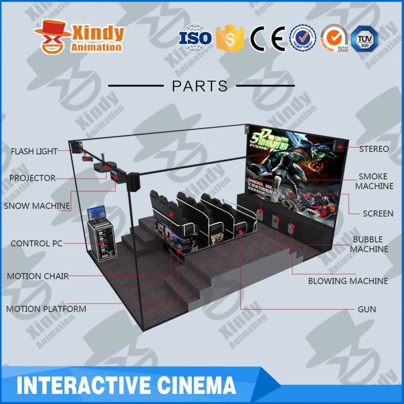 Strong Impact 3d 4d 5d 6d cinema theater movie system suppliers 4d theater system used cinema equipment