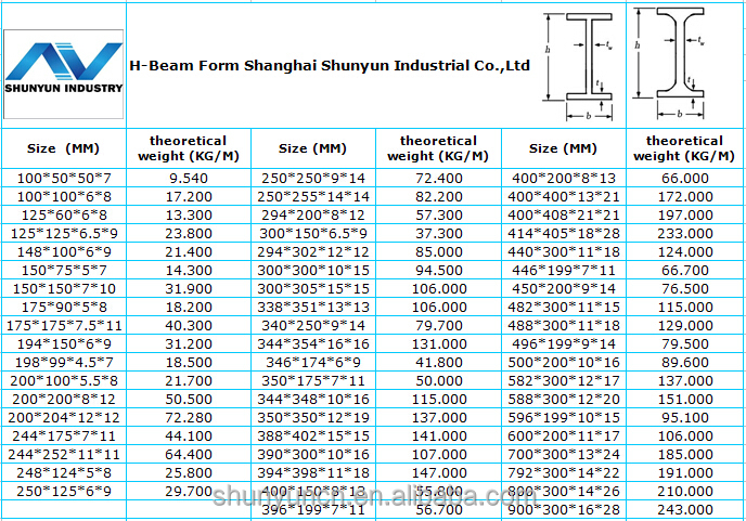 Jis standard h beam mild steel h beam mill steel h beam for W8x18 beam price