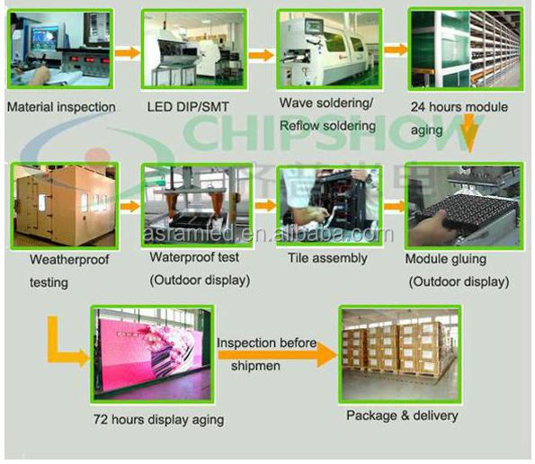 New china factory product P8 outdoor full color die-casting aluminum led display screen /led board for advertising