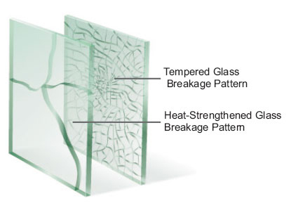 tempered glass.jpg
