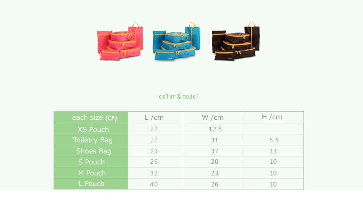 Encai New Product Travel Essential Luggage Organizer Pouch 6pieces Hot Sale Net Clothes Storage Bag