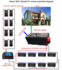 Sales 10kw off grid solar system for home ,10kw home solar power system